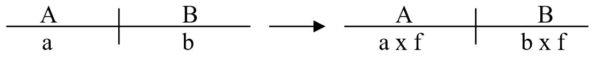 dreisatz gerades verhältnis