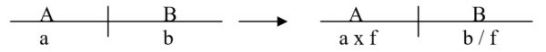 dreisatz ungerades verhältnis01