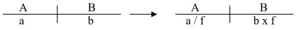dreisatz ungerades verhältnis02